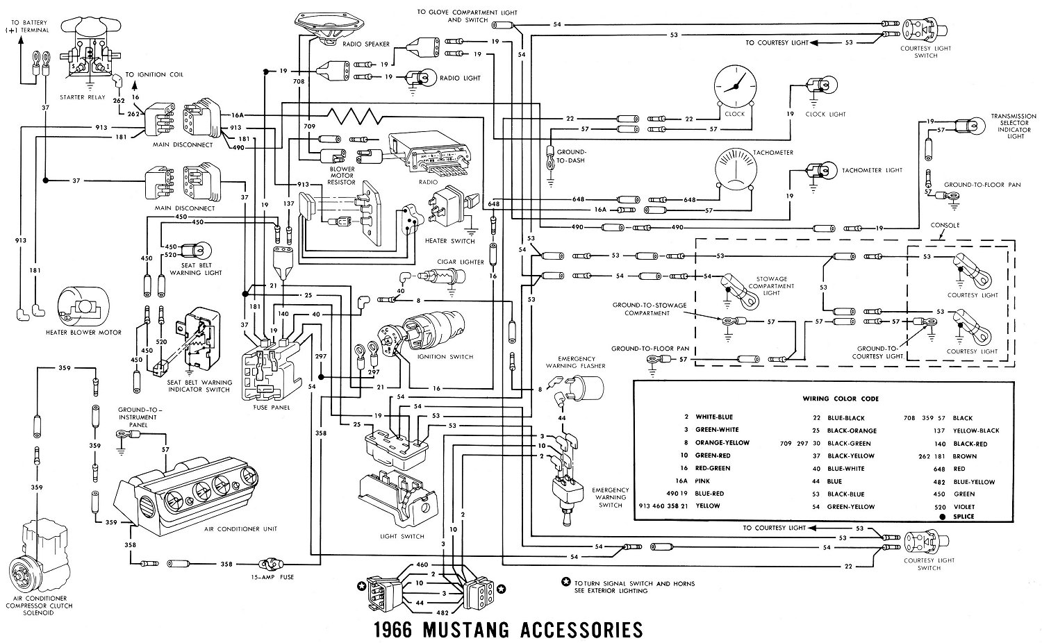 66acces1 66 mustang wiring diagram 66 mustang dash wiring diagram ~ odicis 74 Mustang at panicattacktreatment.co