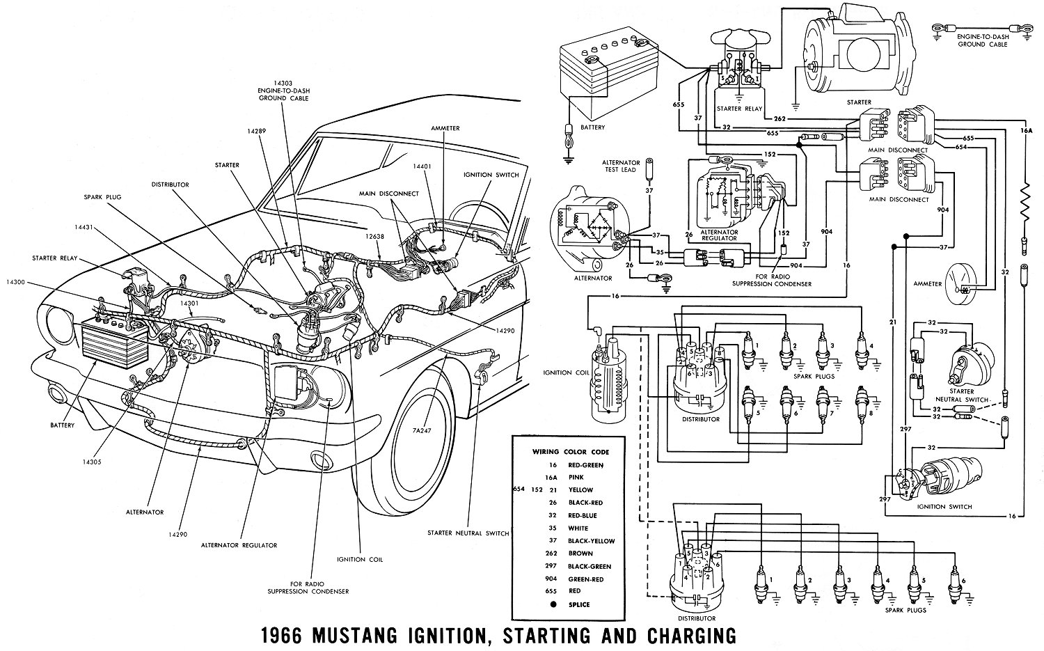 Ignit on 1999 Ford Mustang Gt Engine Diagram
