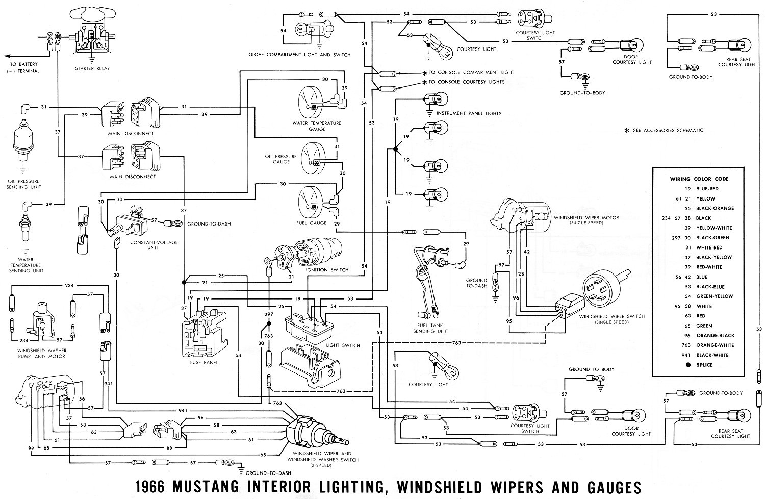 2001 Ford Mustang Fuse Box Diagram On 2001 Mustang Wiring Diagram