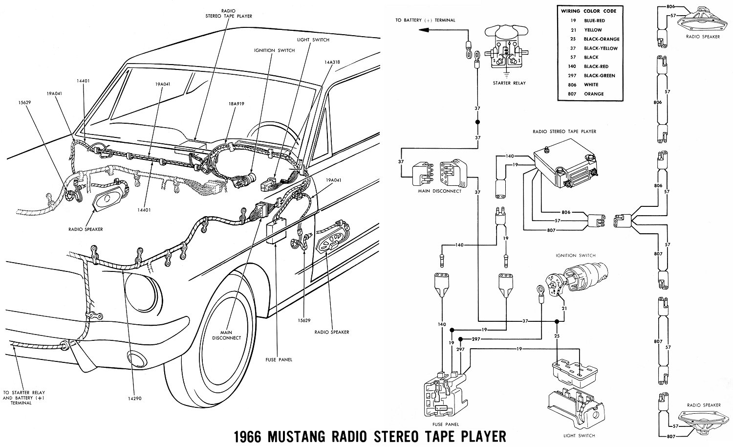 Technik Plan on 2002 Ford Mustang Fuse Box Diagram